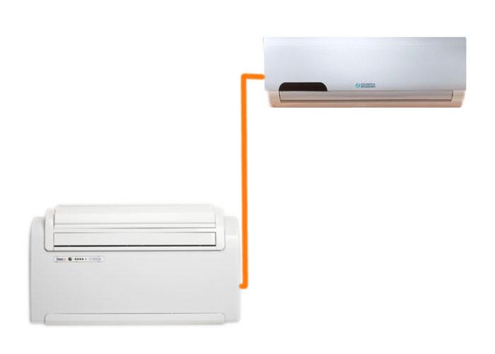 climatisation Muret